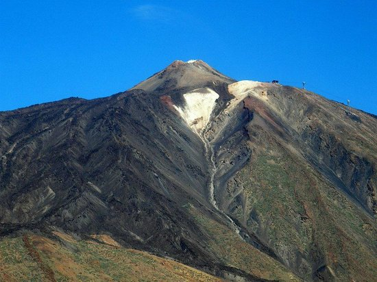 Сайт Вулкана Тейде