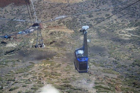 Volcan El Teide: фуникулер