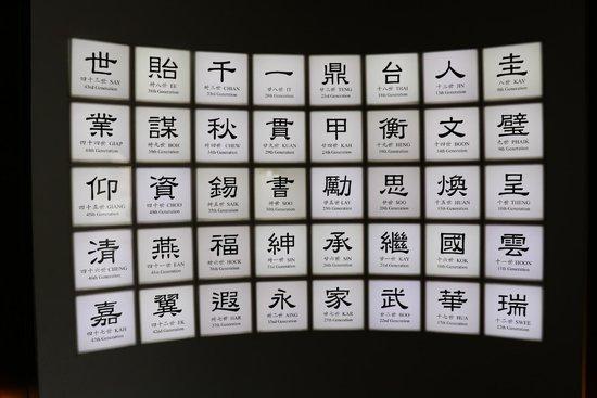 Khoo Kongsi : Chinese Characters