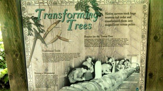 Totem Bight State Historical Park: Interpretative Sign