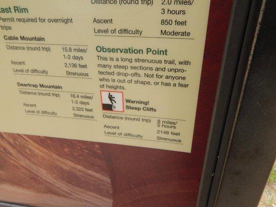 Observation Point: Aperçu...