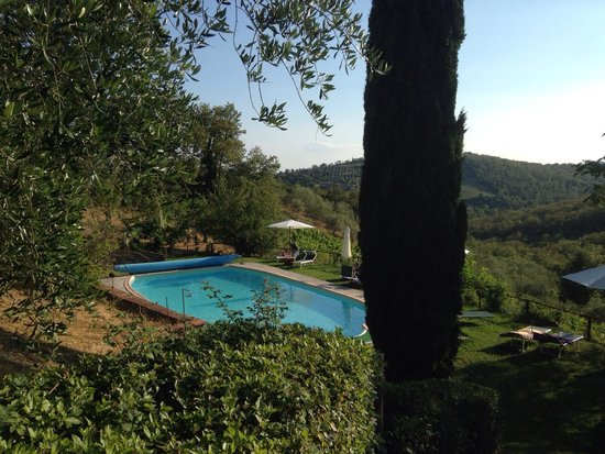 Borgo Casa al Vento: Piscina