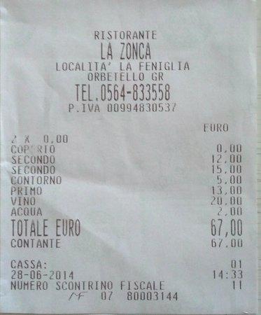 Province of Grosseto, Italie : Conto