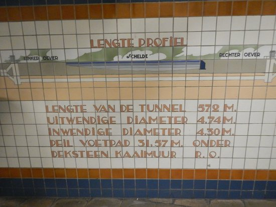 St. Anna's Tunnel / Pedestrians' Tunnel: Comprimento do túnel