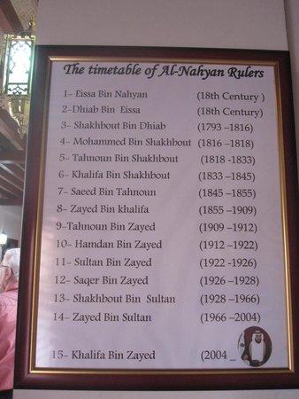 Sheikh Zayed Palace Museum: Le liste des Cheiks de la famille Al-Nahyan
