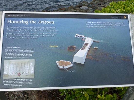 USS Arizona Memorial: Plaque on the dock