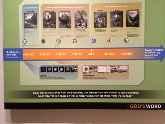 Creation Museum: Fantastic Displays