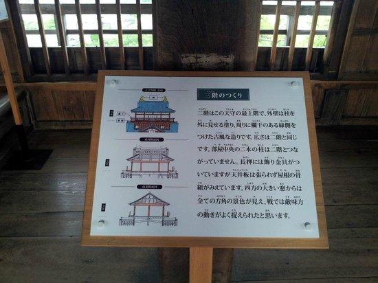 Maruoka Castle : 案内板
