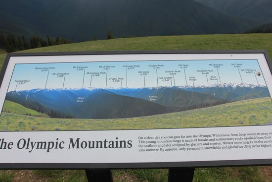 The Plate Showing Names And Height Of Each Mountain Peak