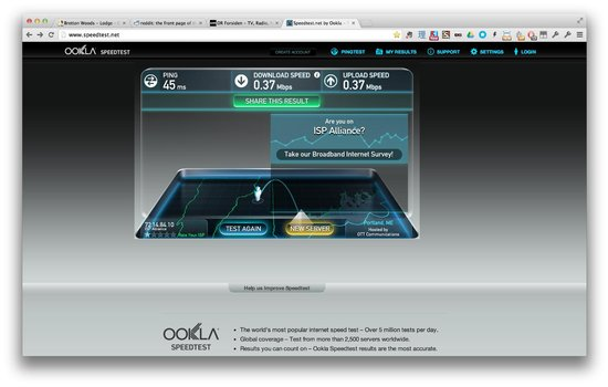 The Lodge at Bretton Woods: Internet speed test at hotel