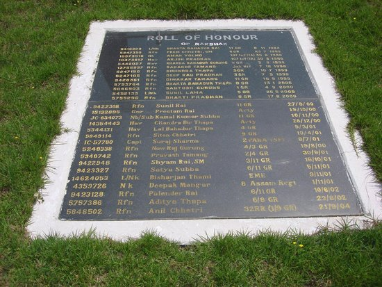 List of army jawan at batasia loop
