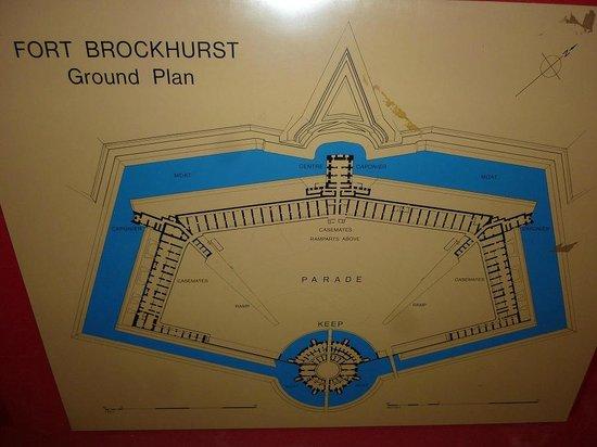 Fort Brockhurst: grounds plan