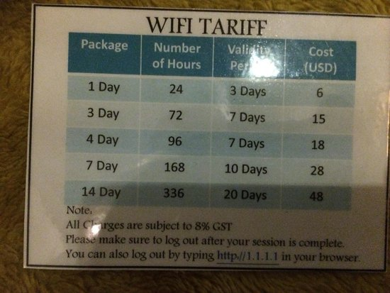 Ellaidhoo Maldives by Cinnamon: WIFI charges.
