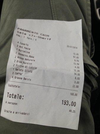 Ristorante Silvio: Il conto per 4 persone