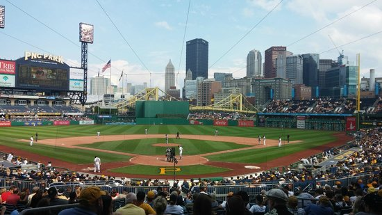 PNC Park: the view from behind the plate