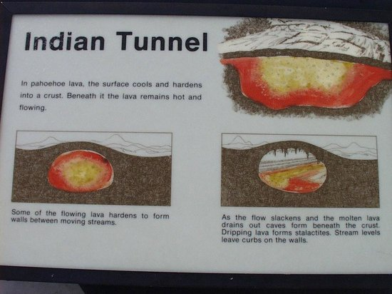 Craters of the Moon National Monument: Indian Tunnel is the longest of the caves