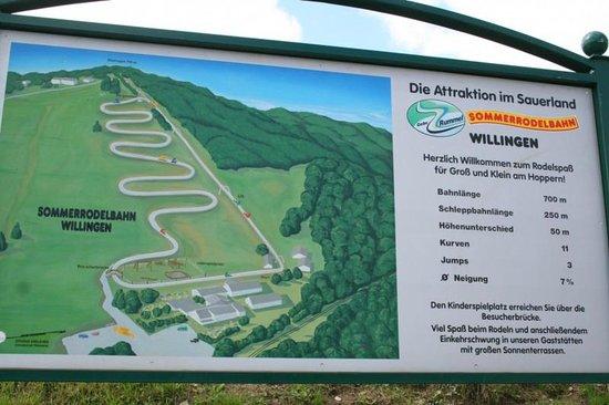 Sommerrodelbahn Willingen: Sign showing the course