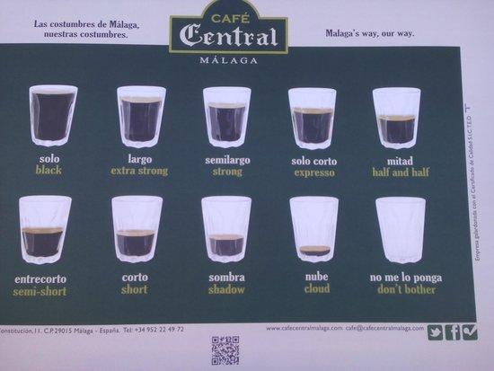 Cafe Central: Mantel