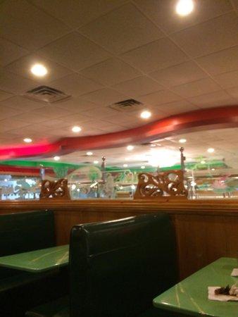 Buffet Restaurants In Fayetteville Nc