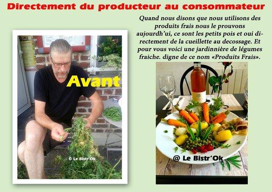 Le Bistr'Ok : Produits frais direct du producteur aux consommateurs.