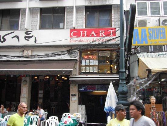 Chart Guesthouse & Restaurant: мое пристанище на 2 ночи