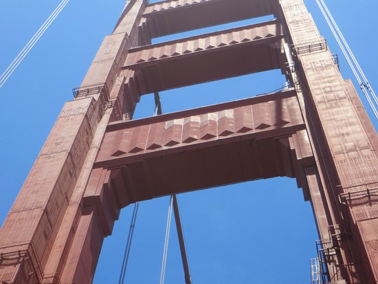City Sightseeing: Going under Golden Gate Bridge