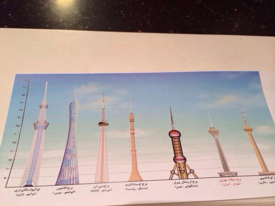 cn tower is the 3rdfrom left