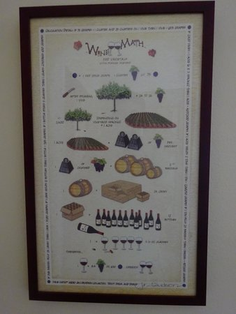 Best Western Plus Elm House Inn: Interesting print hanging up in our room