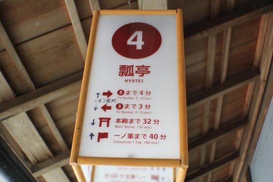 Fushimi Inari-Taisha: Half way sign... 40 mins to the top..