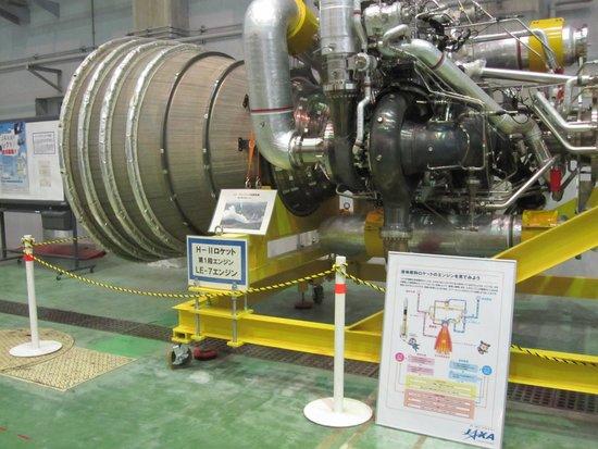 Tanegashima Space Center: H-Ⅱロケット エンジン