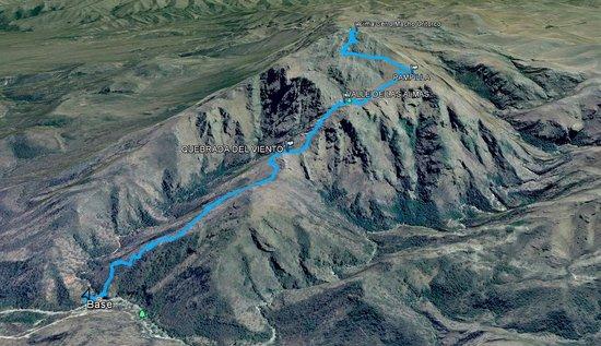 Cerro Uritorco: Vista del track del GPS Garmin Etrex20