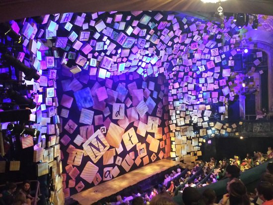Matilda The Musical : O cenário inicial