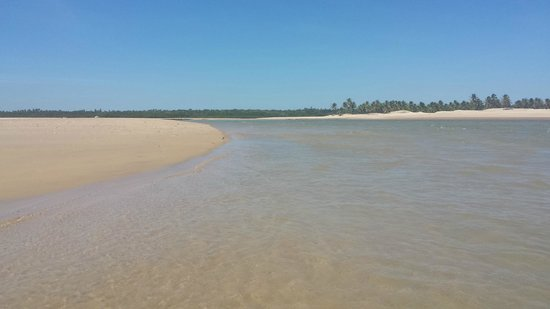 Barra do Curu Beach