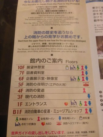 Brochure of the Fire Museum (in Japanese, of course)