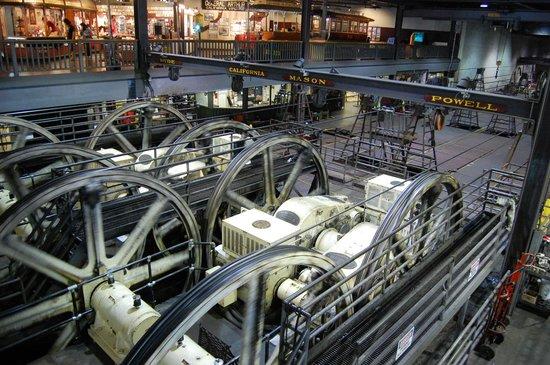 Cable Car Museum (San Francisco, CA) - Review
