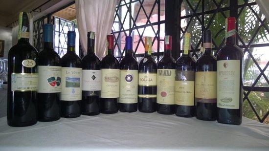 Osteria del Chianti : i vini basta  scegliere