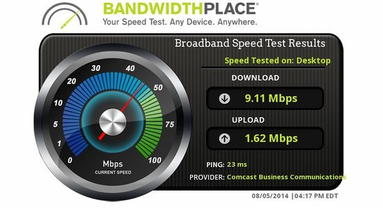 Candlewood Suites Augusta: Good net speeds while we were there.