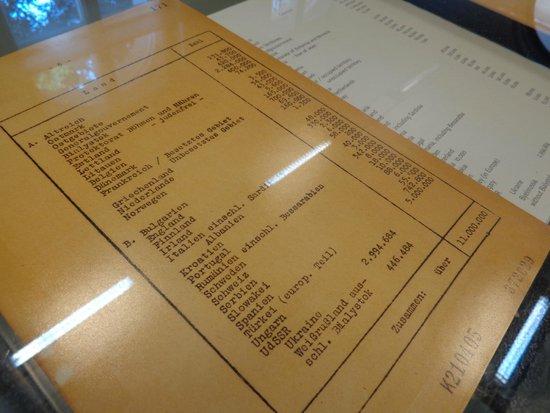 Haus der Wannsee-Konferenz: Wannsee document