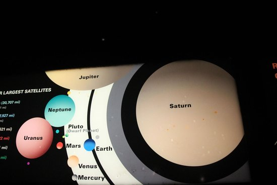National Air and Space Museum: Carte du systeme solaire