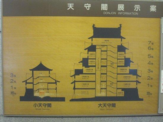 Nagoya Castle : 名古屋城12