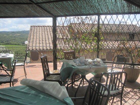 Villa Gloria: Colazione all'aperto