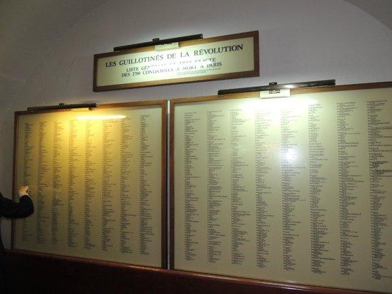 Conciergerie : La liste des guillotinés de la révolution