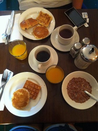 London Visitors Hotel Breakfast ☕️