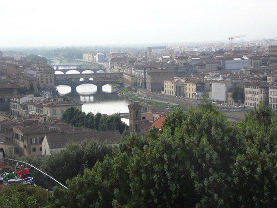 Esplanade Michel-Ange (Piazzale Michelangelo) : Florence