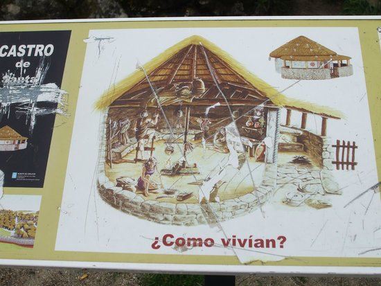 Santa Tecla Celtic Village: plan d'ensemble: comment y vivait-on?