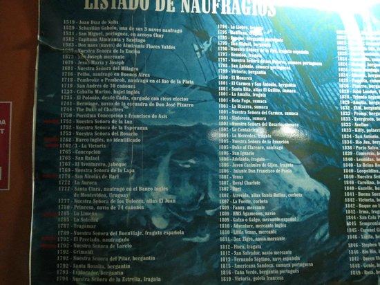 Museo de los Naufragios y Tesoros: Listas de naves naufragadas