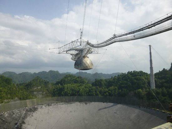 Arecibo Observatory: The radar