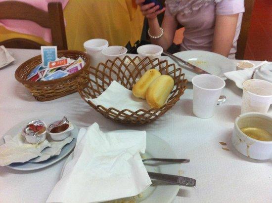 Reiter Hotel : Frühstück, 5,- !ungenügend!