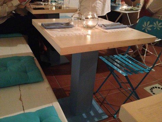 Retroscena: Il nostro tavolo
