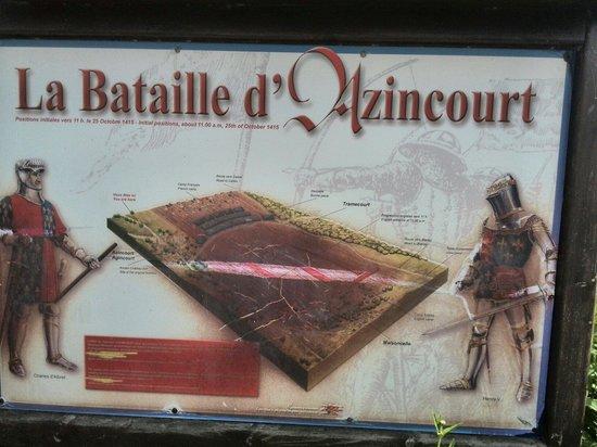 Centre Historique Medieval - Azincourt : Entrance